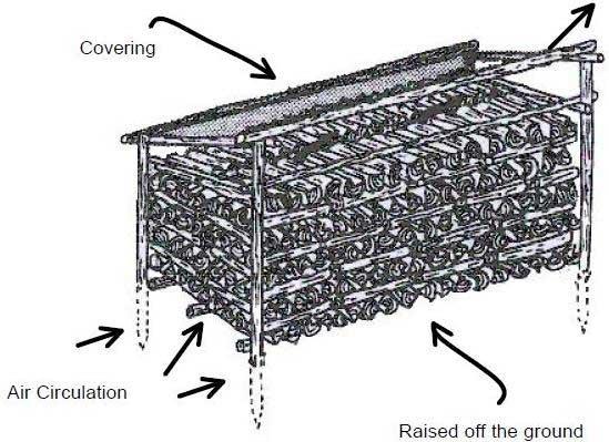 薪を乾燥させる方法2